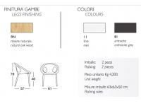 Silla Natural Drop lino patas roble